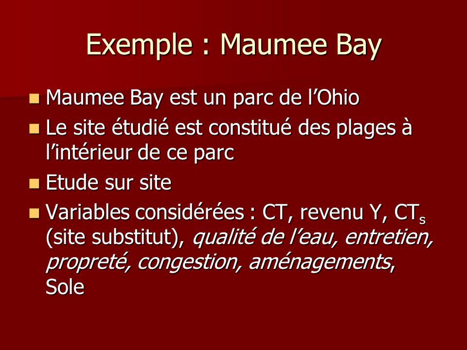 Exemple : Maumee Bay Maumee Bay est un parc de l'Ohio