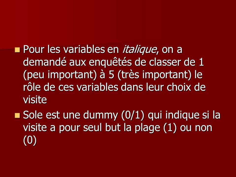Pour les variables en italique, on a demandé aux enquêtés de classer de 1 (peu important) à 5 (très important) le rôle de ces variables dans leur choix de visite
