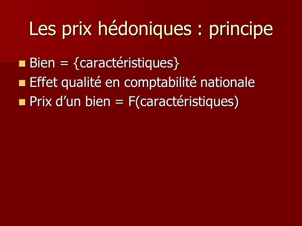 Les prix hédoniques : principe