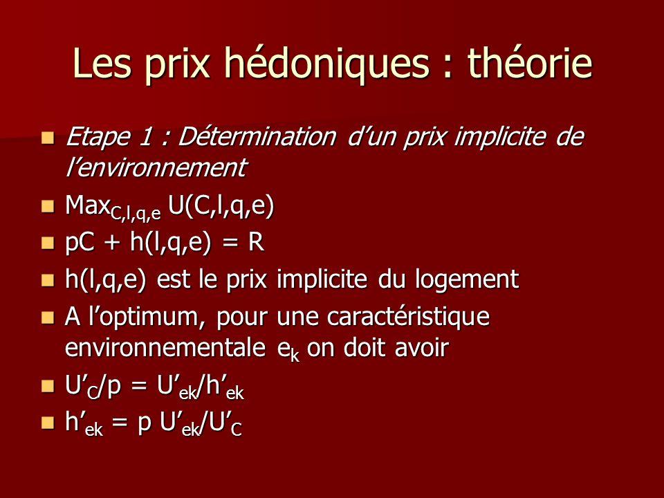Les prix hédoniques : théorie