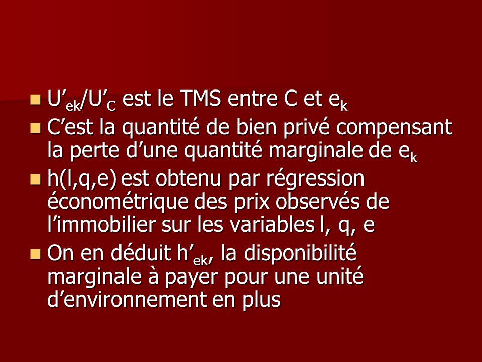 U'ek/U'C est le TMS entre C et ek