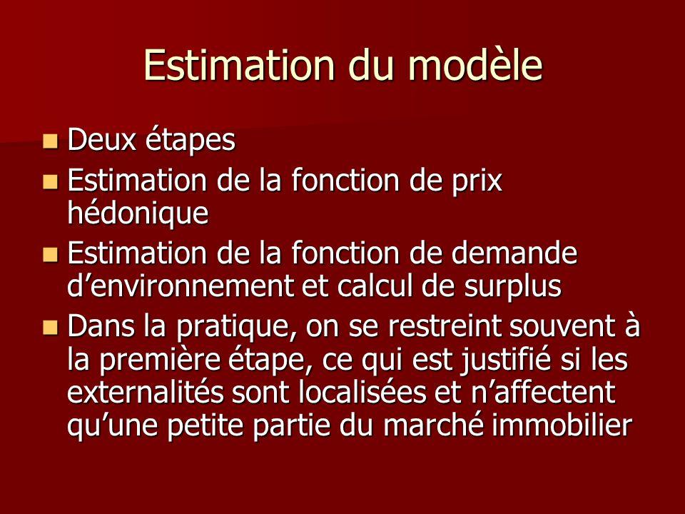 Estimation du modèle Deux étapes