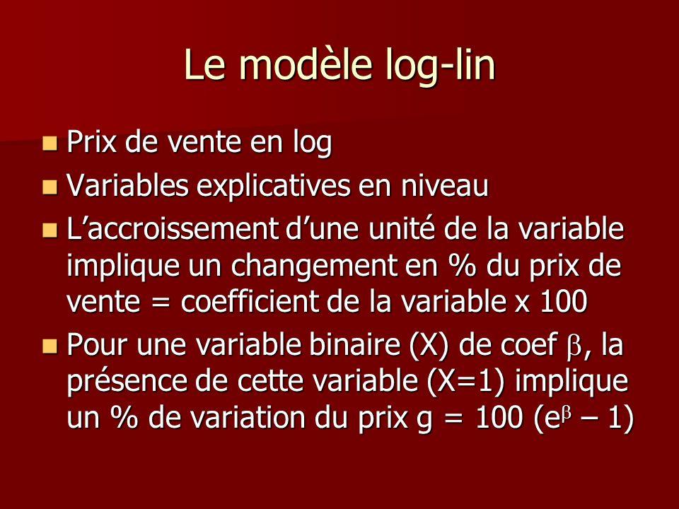 Le modèle log-lin Prix de vente en log