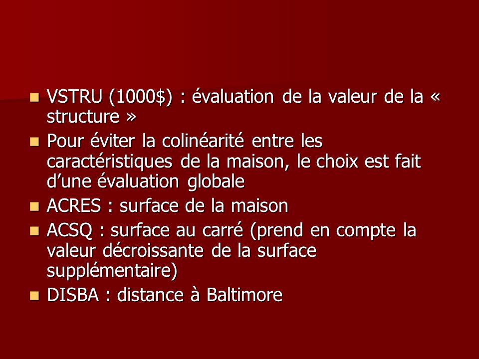 VSTRU (1000$) : évaluation de la valeur de la « structure »