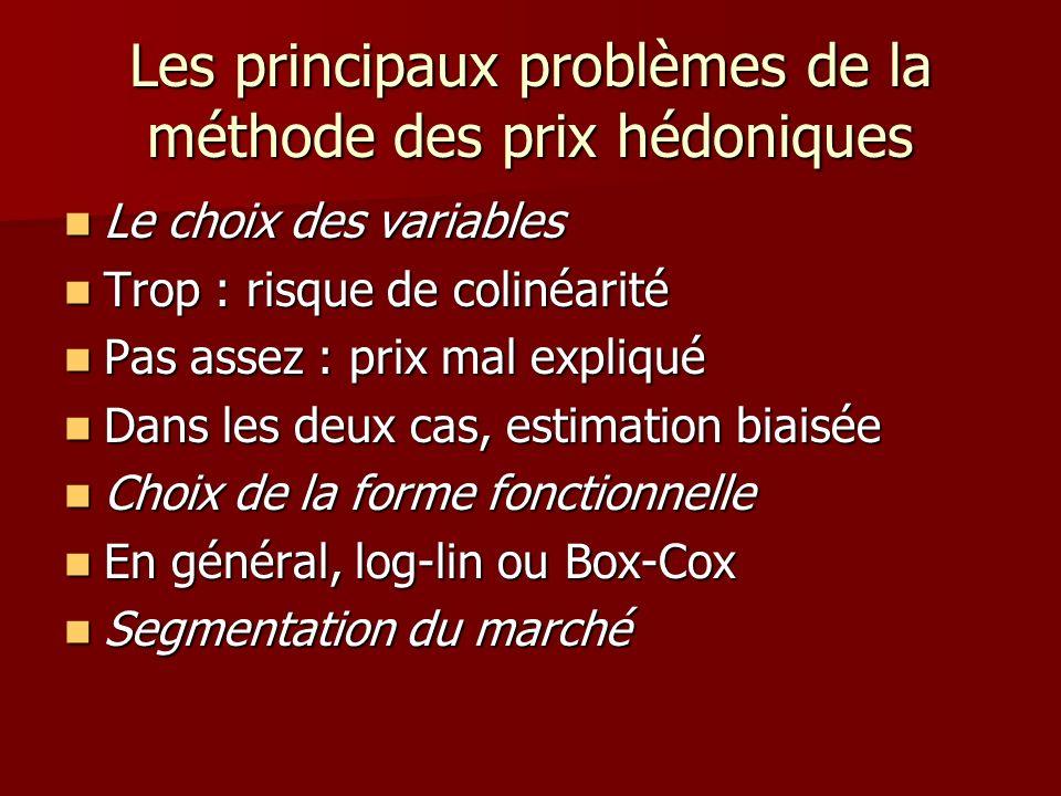 Les principaux problèmes de la méthode des prix hédoniques
