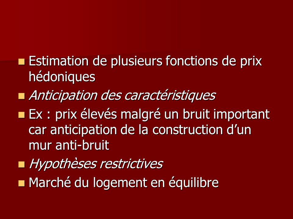 Estimation de plusieurs fonctions de prix hédoniques