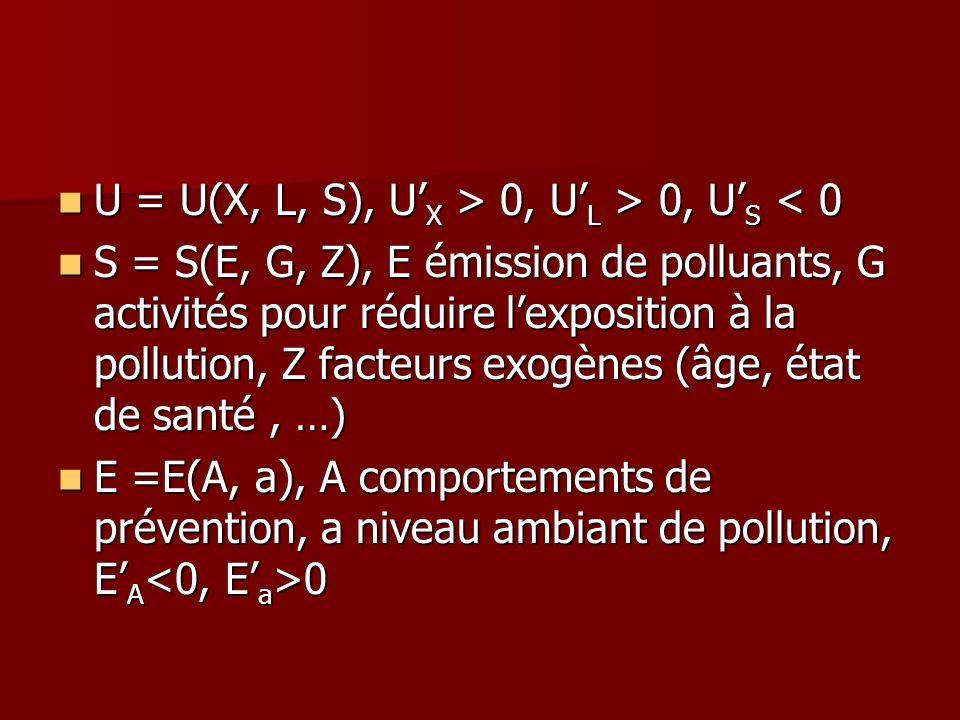 U = U(X, L, S), U'X > 0, U'L > 0, U'S < 0
