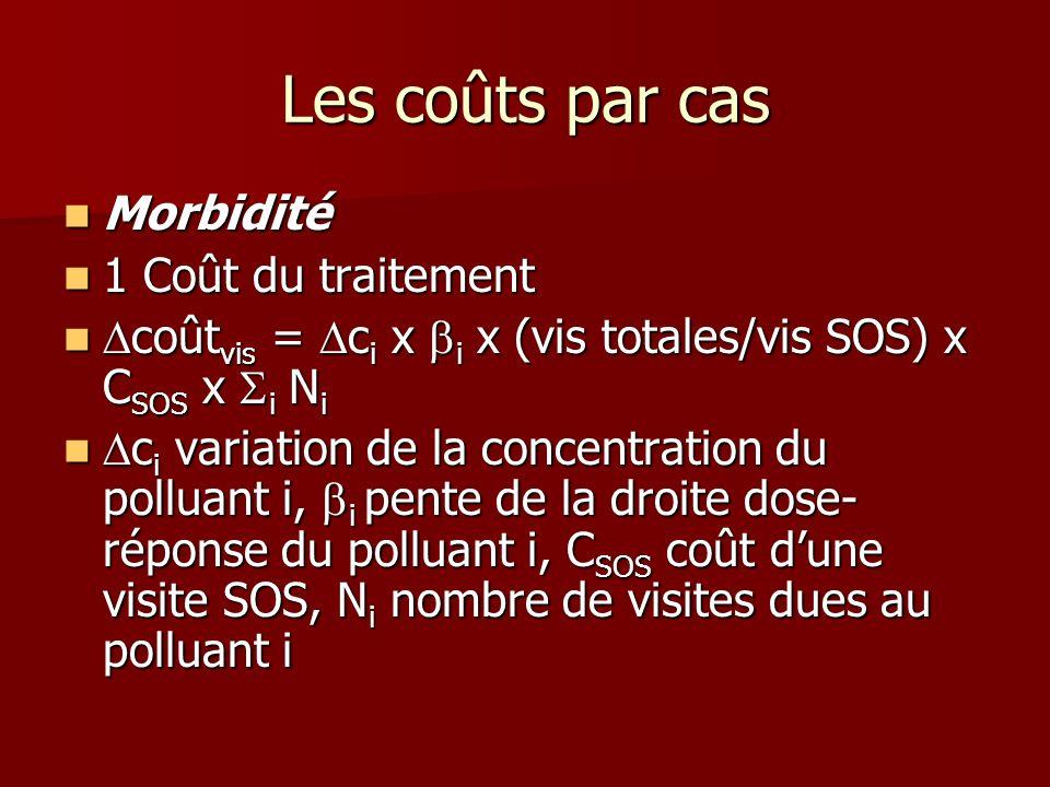 Les coûts par cas Morbidité 1 Coût du traitement