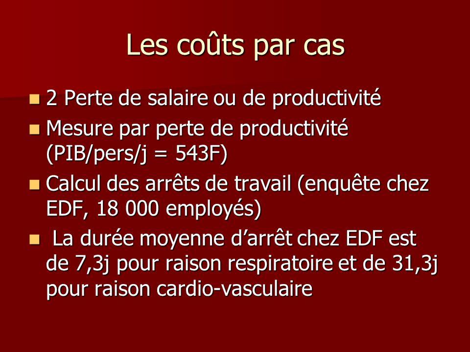 Les coûts par cas 2 Perte de salaire ou de productivité