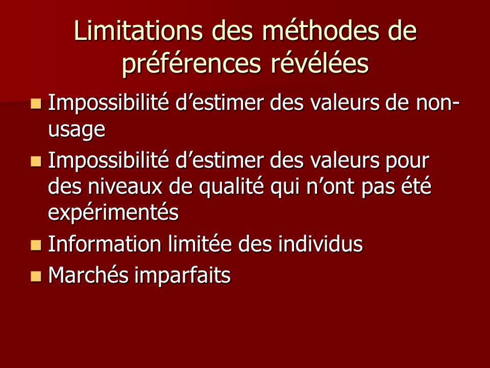 Limitations des méthodes de préférences révélées
