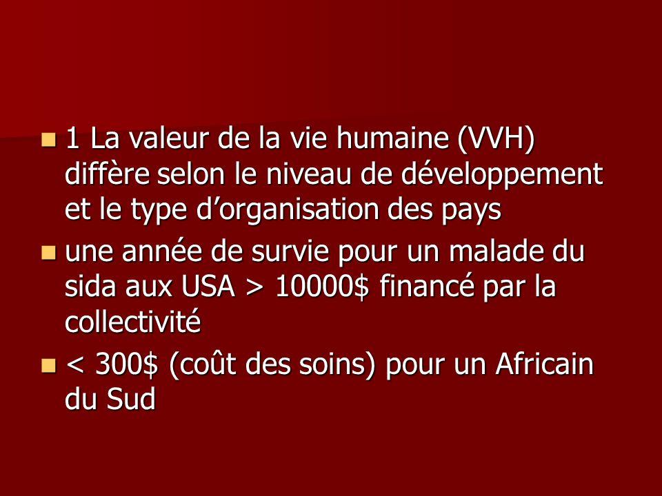 1 La valeur de la vie humaine (VVH) diffère selon le niveau de développement et le type d'organisation des pays