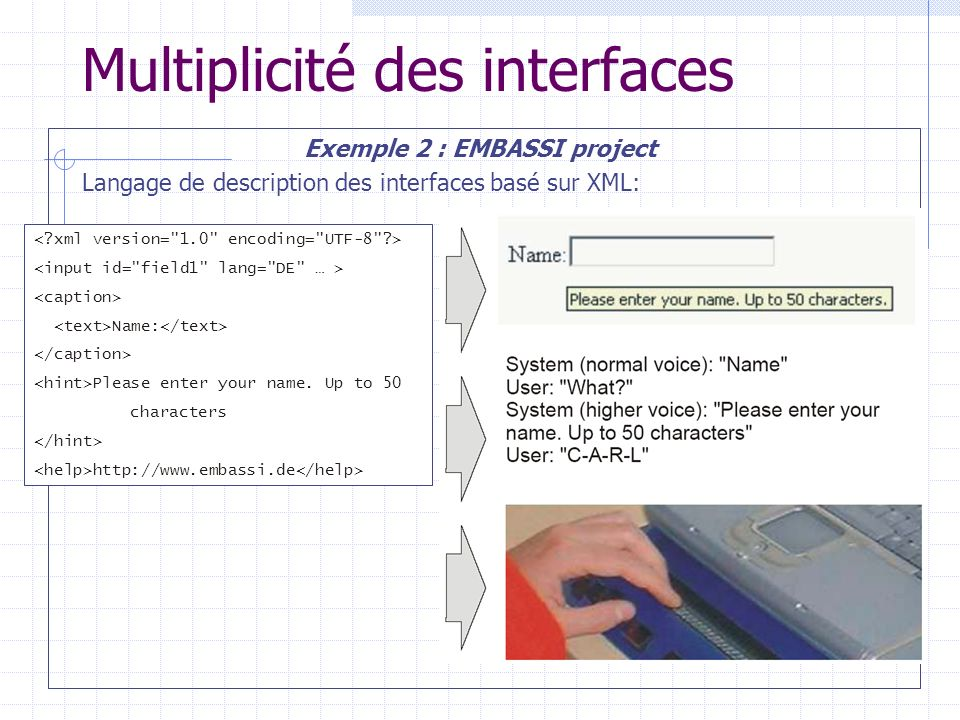 Multiplicité des interfaces