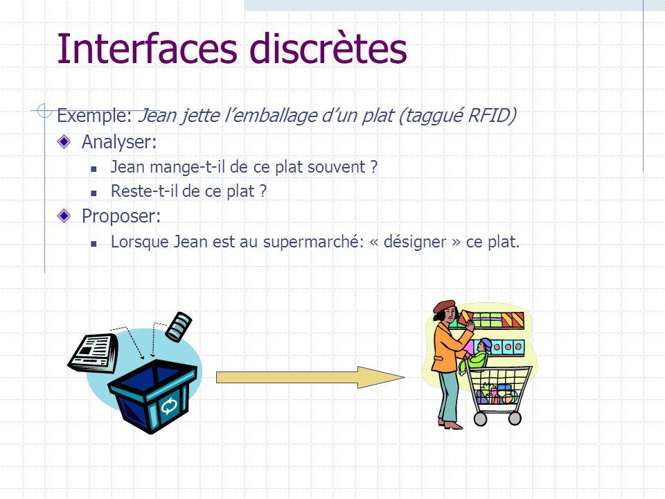 Interfaces discrètes Exemple: Jean jette l'emballage d'un plat (taggué RFID) Analyser: Jean mange-t-il de ce plat souvent