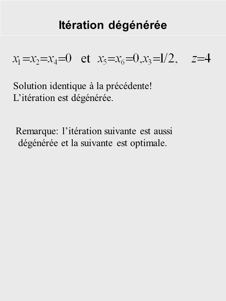 Itération dégénérée Solution identique à la précédente!
