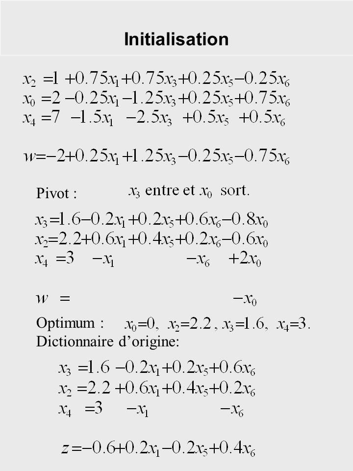 Initialisation Pivot : Optimum : Dictionnaire d'origine: