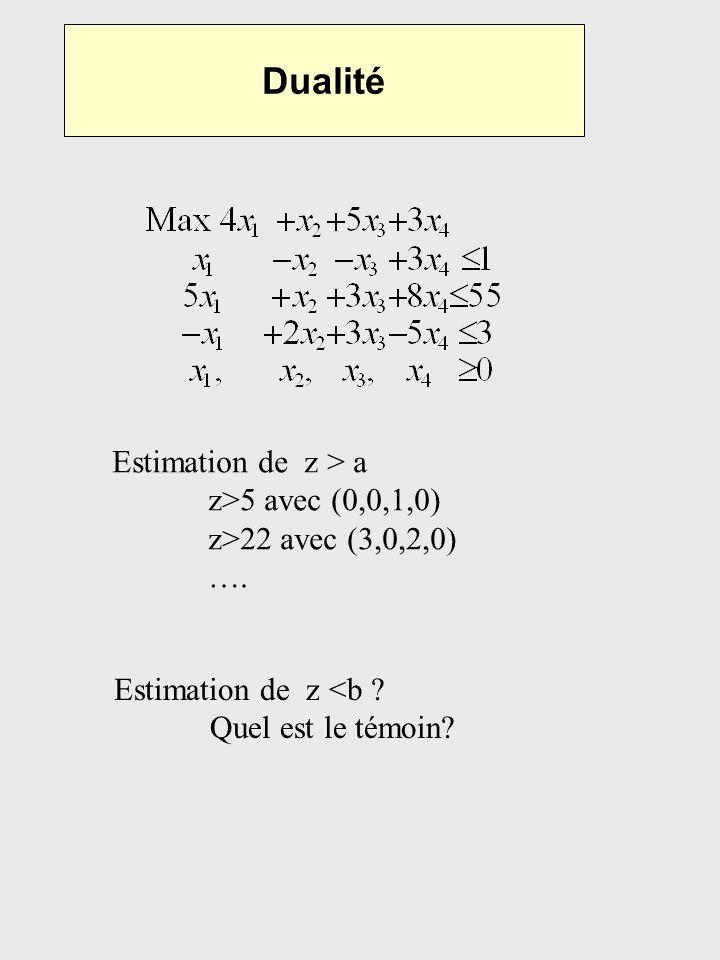 Dualité Estimation de z > a z>5 avec (0,0,1,0)