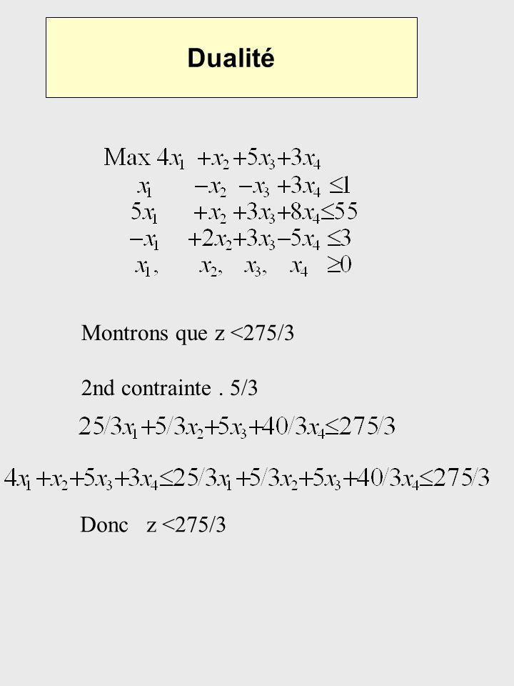 Dualité Montrons que z <275/3 2nd contrainte . 5/3 Donc z <275/3