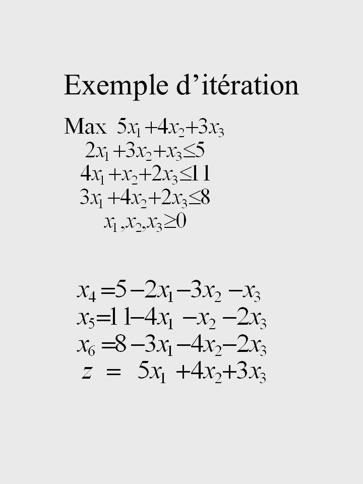 Exemple d'itération