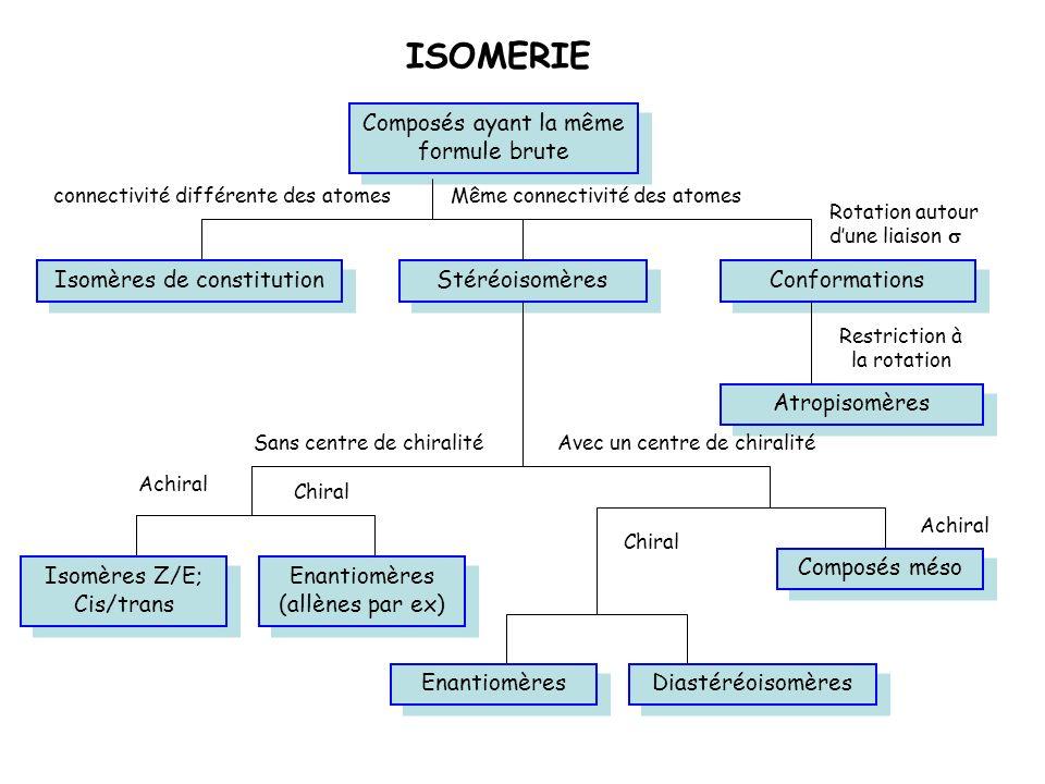 ISOMERIE Composés ayant la même formule brute Isomères de constitution