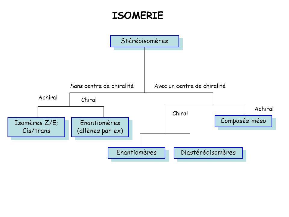 ISOMERIE Stéréoisomères Composés méso Isomères Z/E; Cis/trans