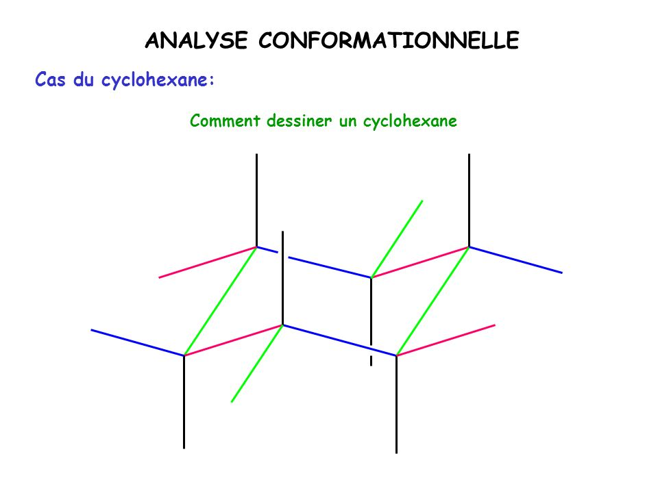 Comment dessiner un cyclohexane