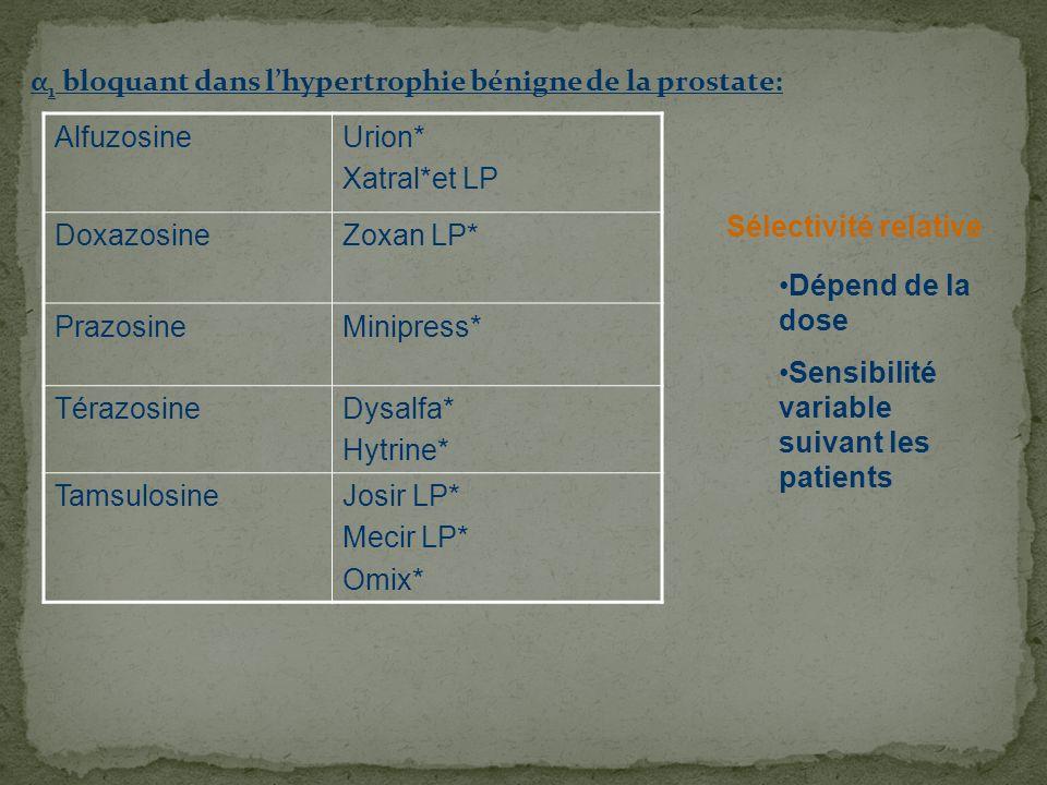 α1 bloquant dans l'hypertrophie bénigne de la prostate: Alfuzosine