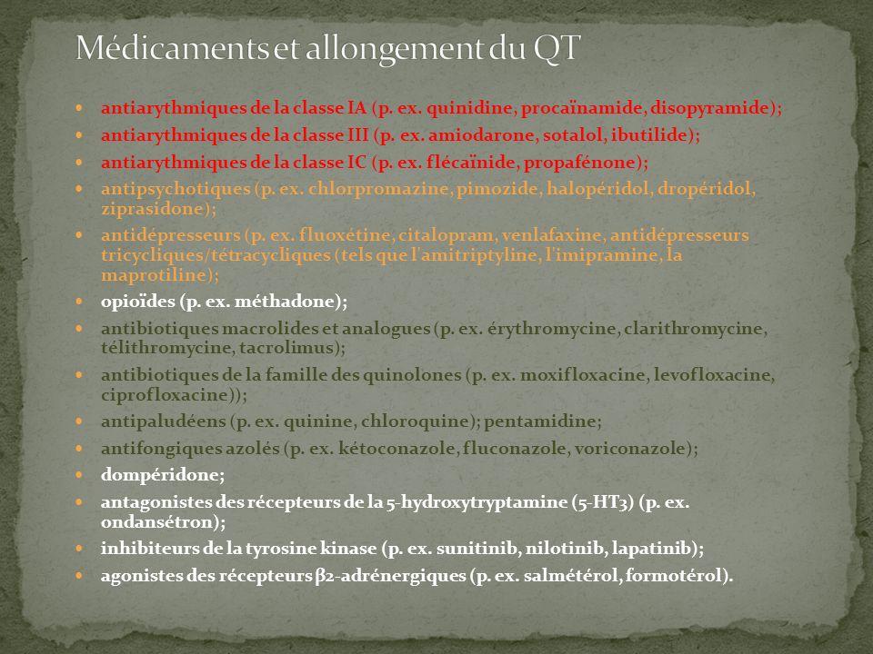 Médicaments et allongement du QT