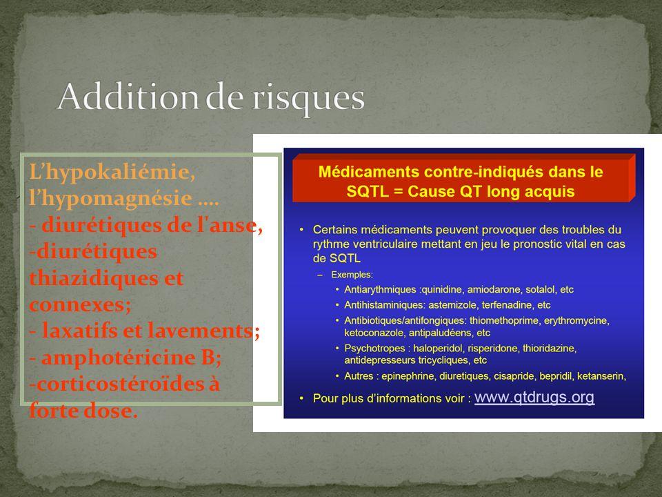 Addition de risques L'hypokaliémie, l'hypomagnésie ….