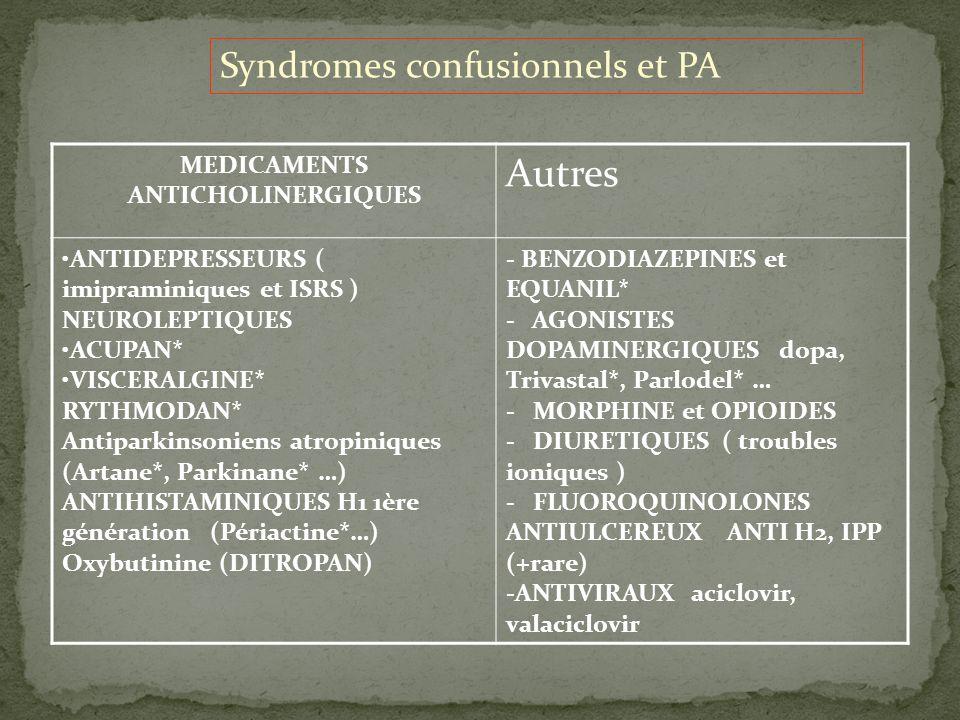 MEDICAMENTS ANTICHOLINERGIQUES
