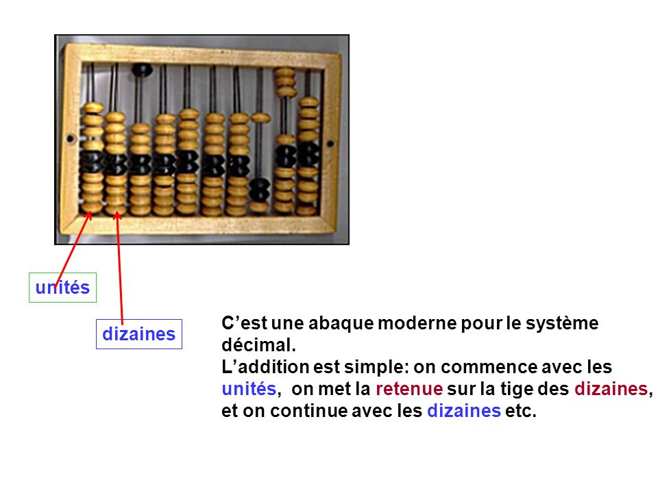 unités C'est une abaque moderne pour le système. décimal. L'addition est simple: on commence avec les.