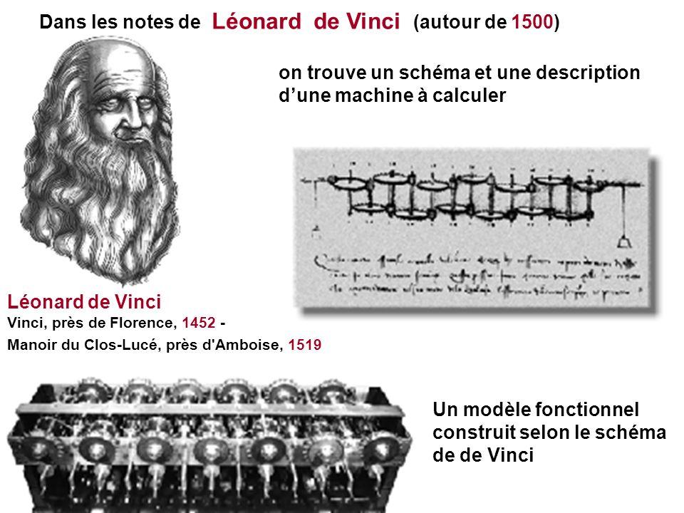 Dans les notes de Léonard de Vinci (autour de 1500)