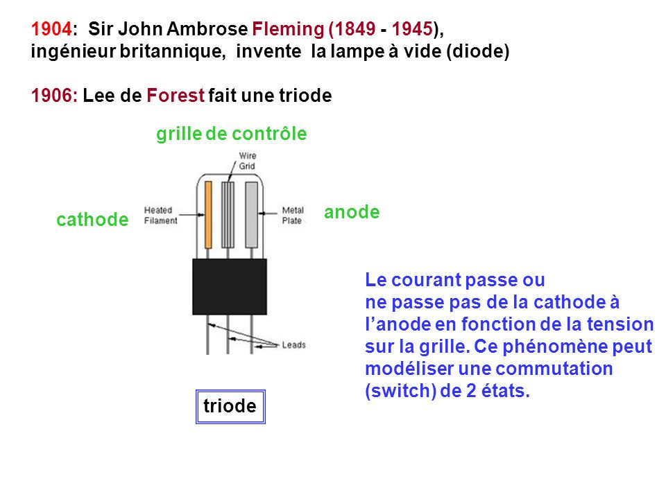1904: Sir John Ambrose Fleming (1849 - 1945),