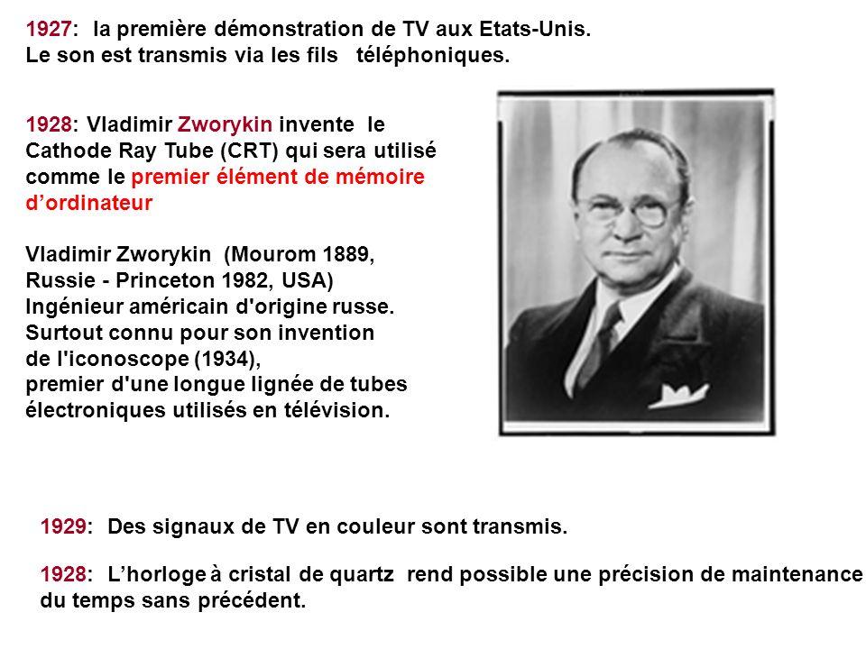1927: la première démonstration de TV aux Etats-Unis.