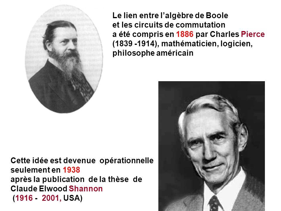 Le lien entre l'algèbre de Boole