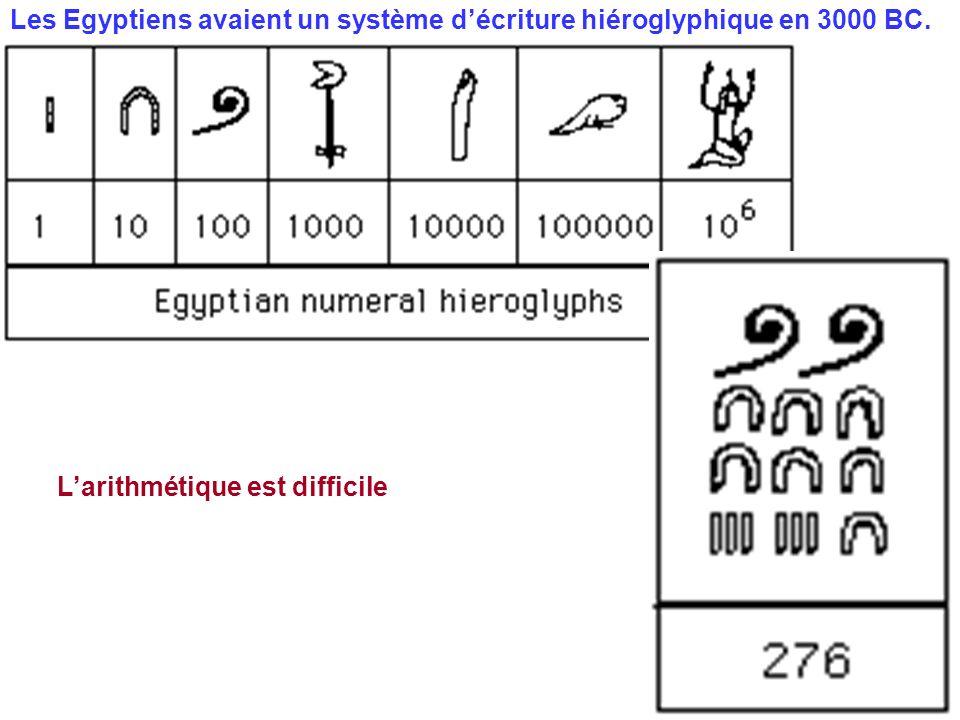 Les Egyptiens avaient un système d'écriture hiéroglyphique en 3000 BC.