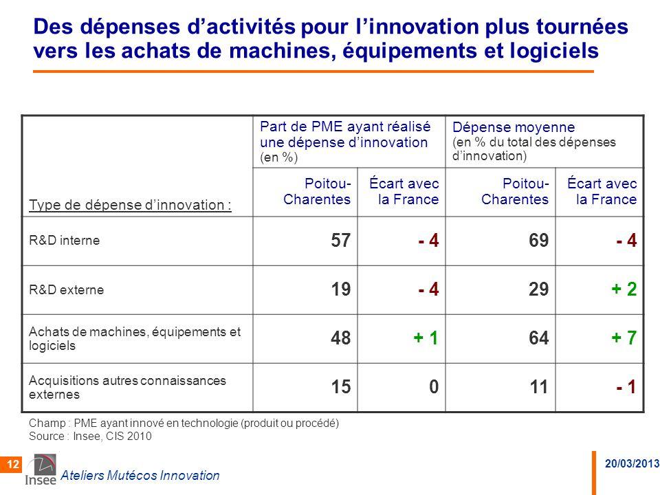 Des dépenses d'activités pour l'innovation plus tournées vers les achats de machines, équipements et logiciels