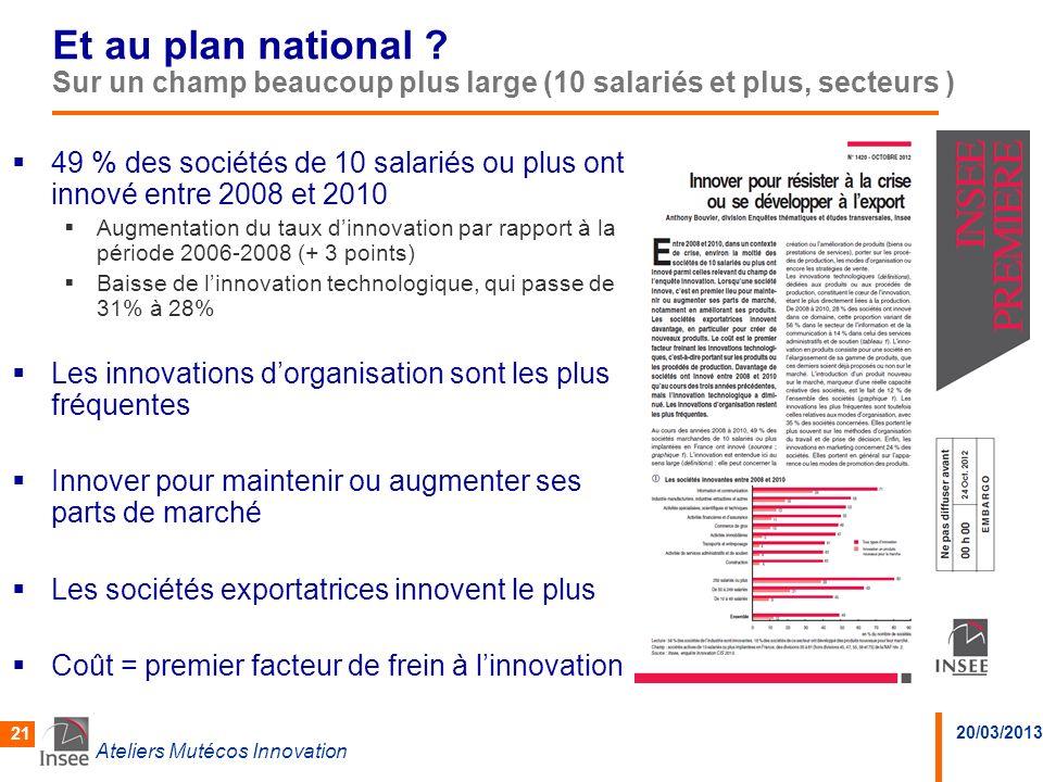 Et au plan national Sur un champ beaucoup plus large (10 salariés et plus, secteurs )