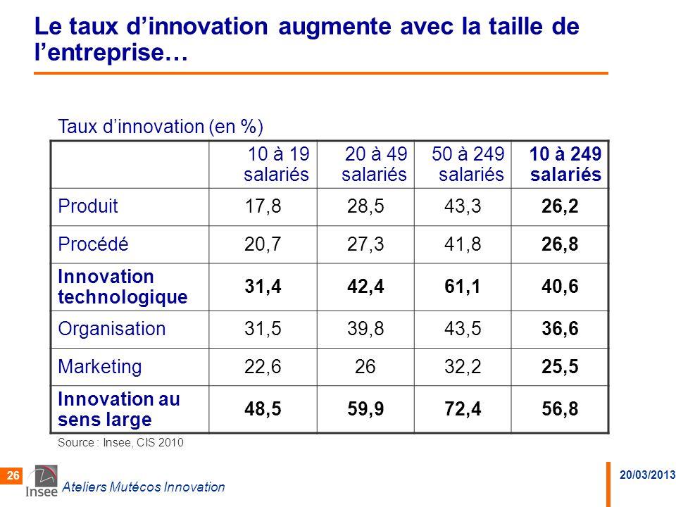 Le taux d'innovation augmente avec la taille de l'entreprise…