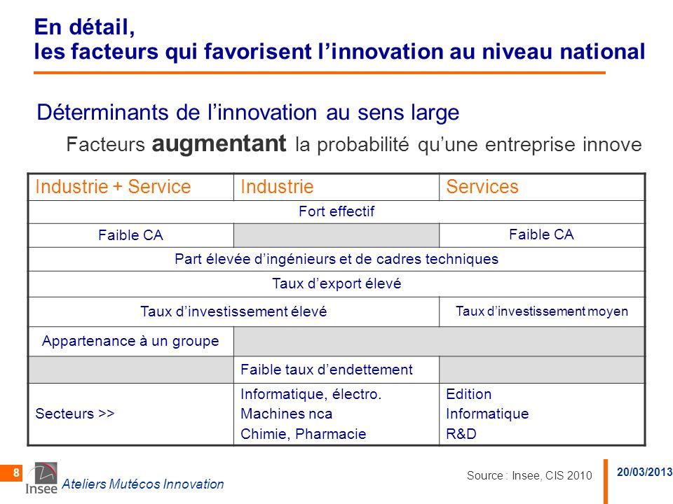 En détail, les facteurs qui favorisent l'innovation au niveau national