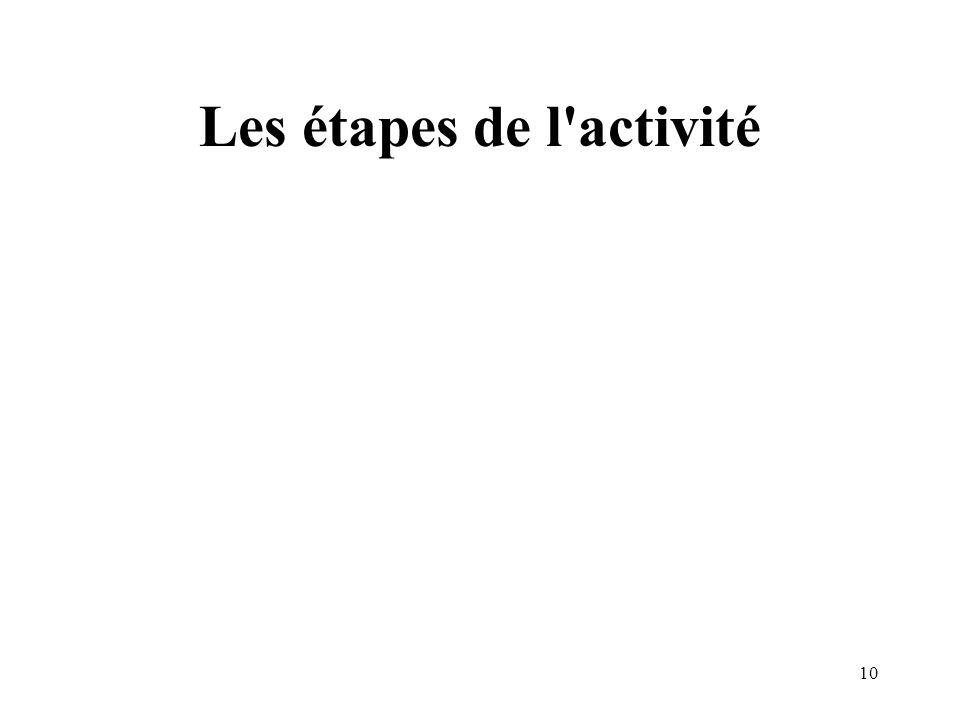 Les étapes de l activité