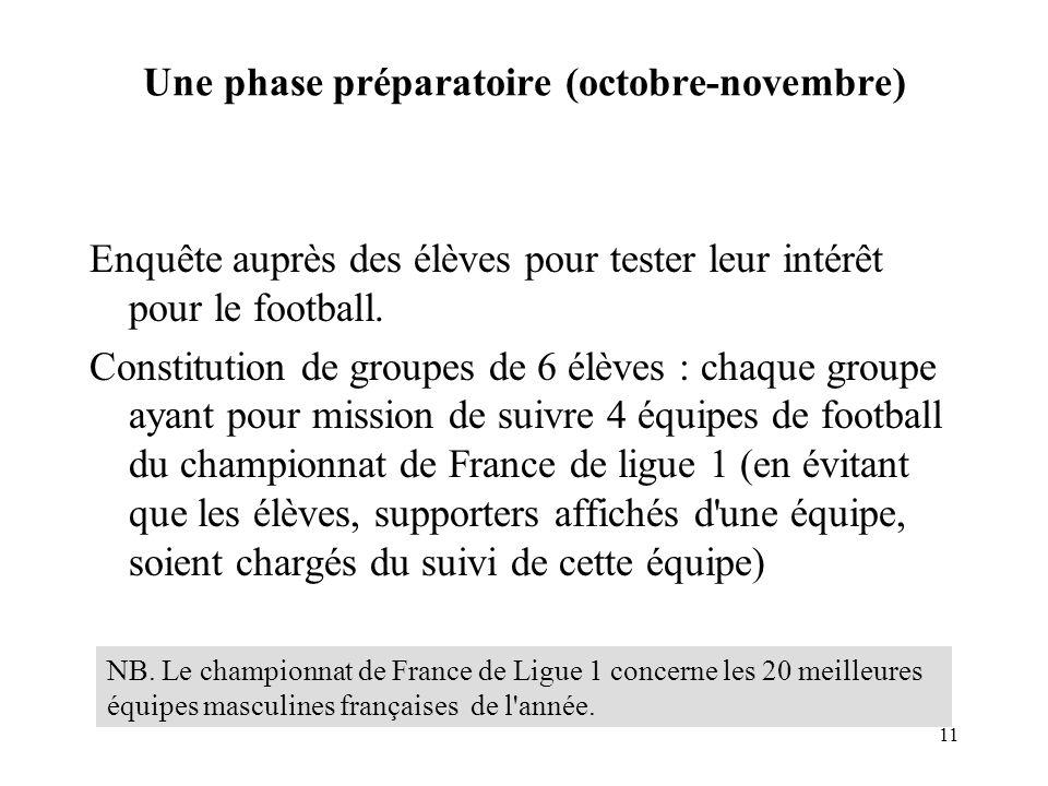Une phase préparatoire (octobre-novembre)