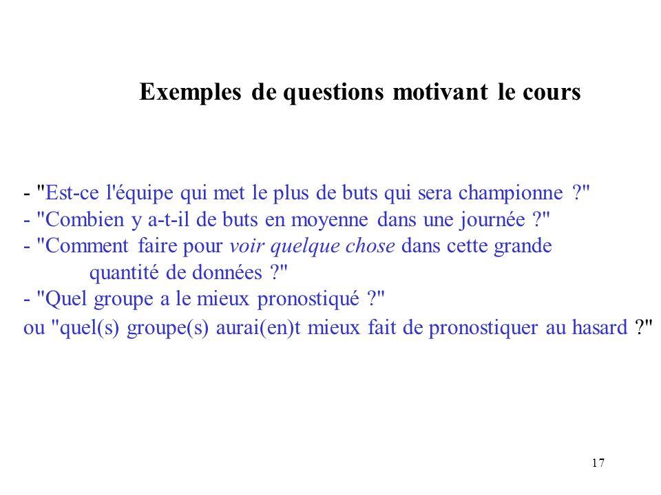 Exemples de questions motivant le cours