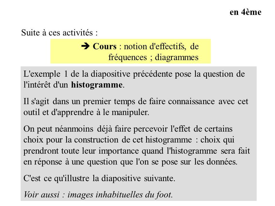 en 4ème Suite à ces activités :  Cours : notion d effectifs, de fréquences ; diagrammes.