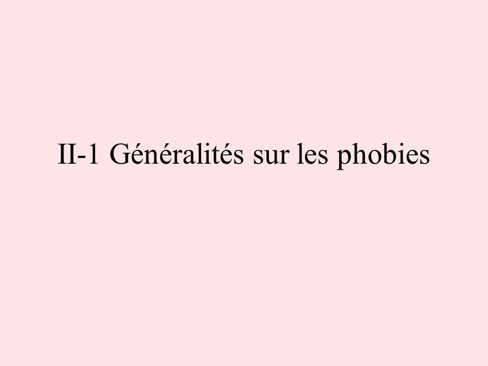 II-1 Généralités sur les phobies