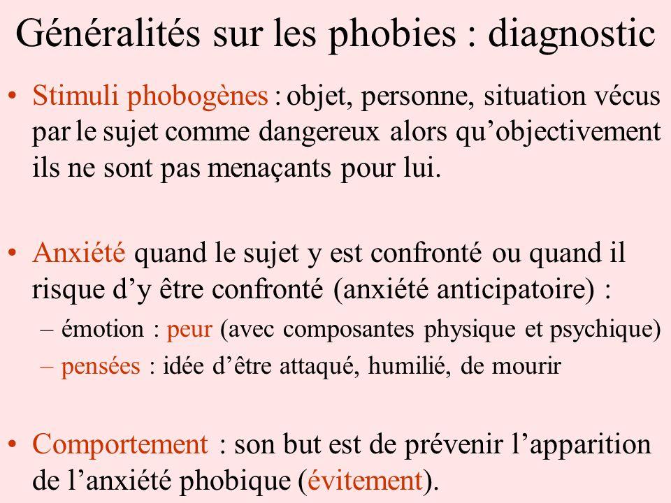 Généralités sur les phobies : diagnostic