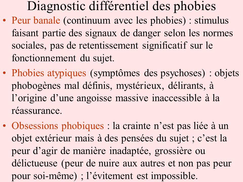 Diagnostic différentiel des phobies