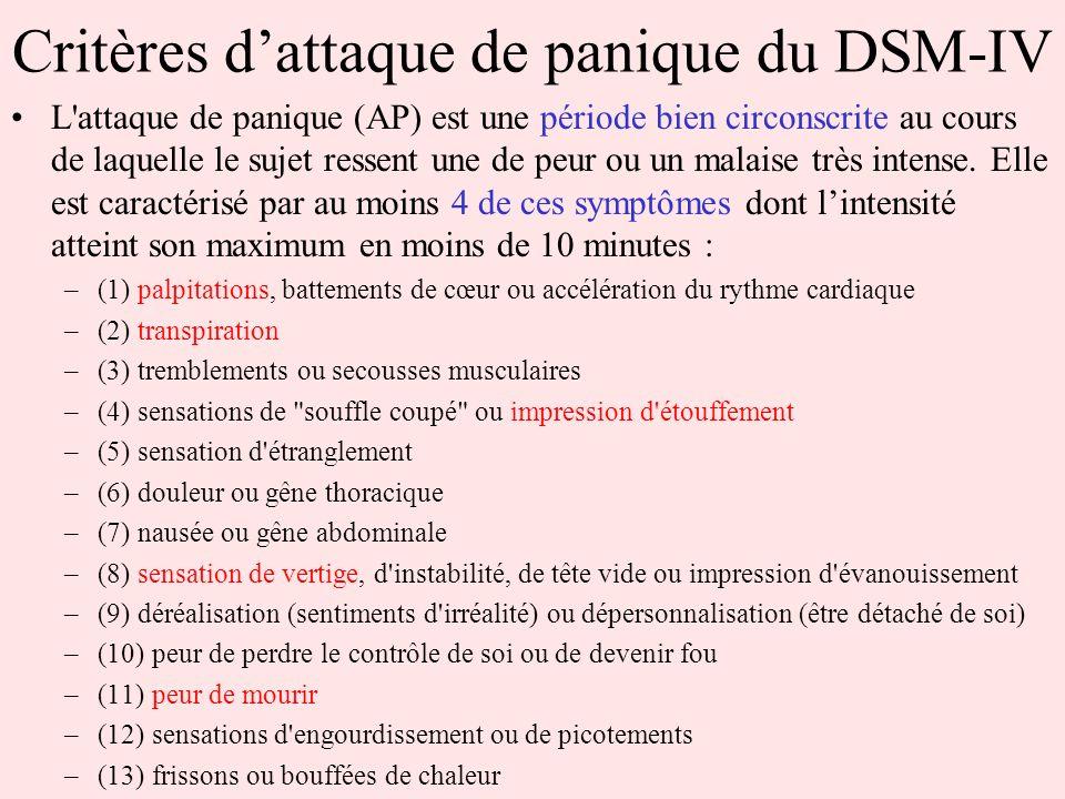 Critères d'attaque de panique du DSM-IV