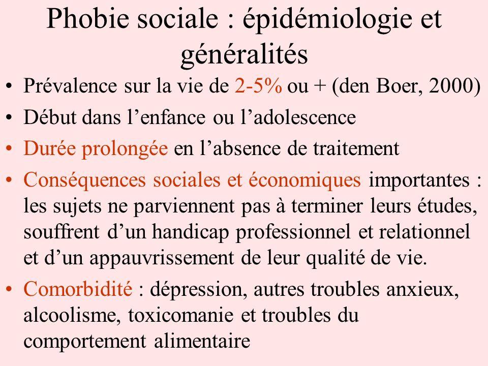 Phobie sociale : épidémiologie et généralités