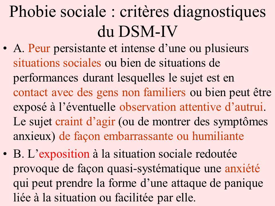 Phobie sociale : critères diagnostiques du DSM-IV