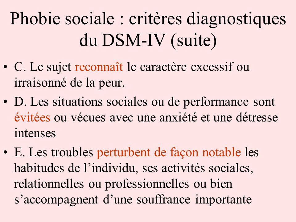 Phobie sociale : critères diagnostiques du DSM-IV (suite)